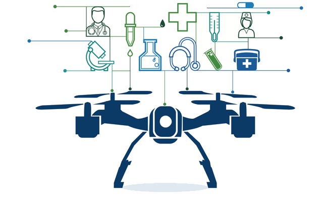 UAV global health