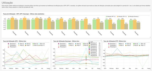 unified data view dashboard