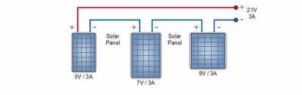 Connecter les panneaux solaires entre eux