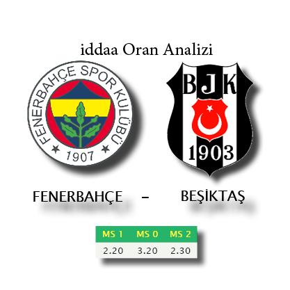 23 Eylül 2017 Fenerbahçe - Beşiktaş maçı iddaa oran analizi ve maç tahmini