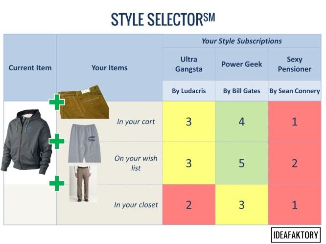 style selector - ideafaktory.com
