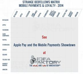 STRANGE BEDFELLOWS MATRIX MOBILE PAYMENTS & LOYALTY - 2014