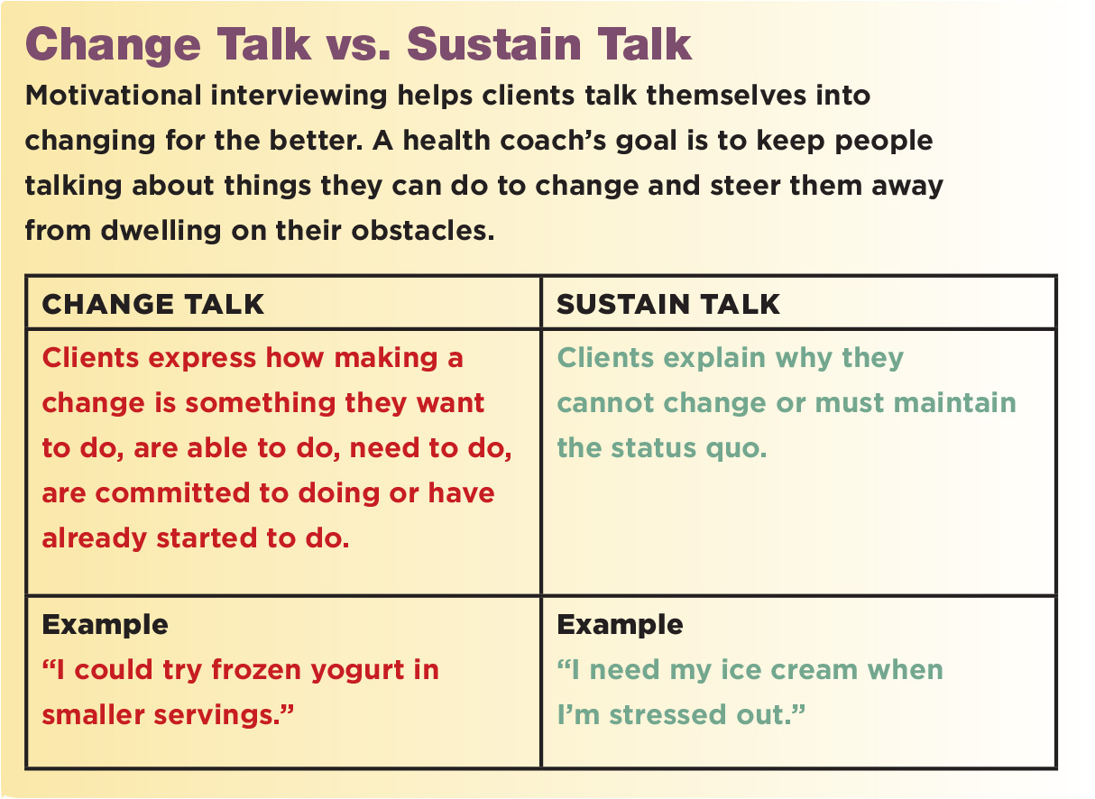 Motivational Interviewing Talking Their Way To Health