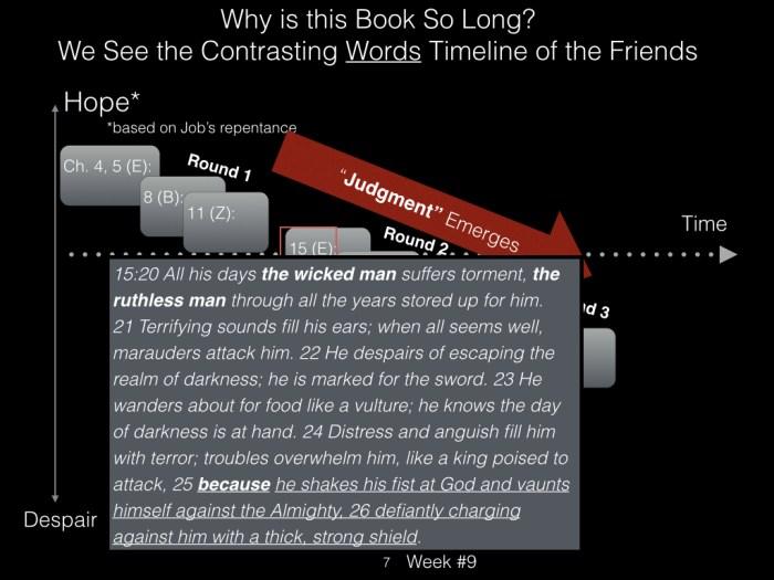 Book of Job, Raz, Week #9.007