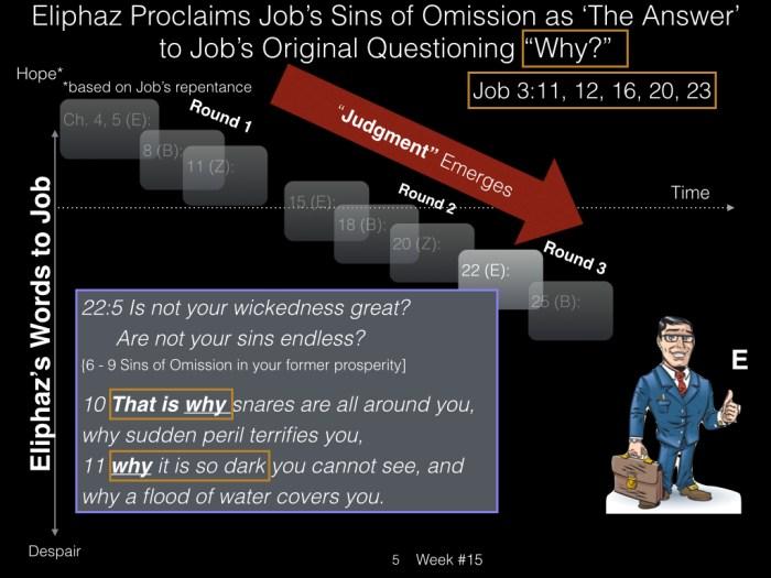 Book of Job, Raz, Week #15.005