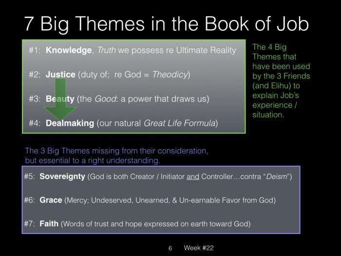 Book of Job, Raz, Week #22.006