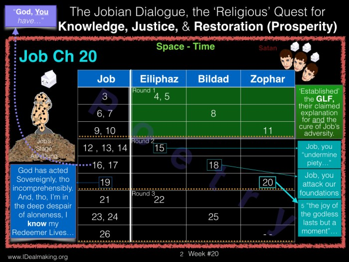 Book of Job, Week #20 LB.002