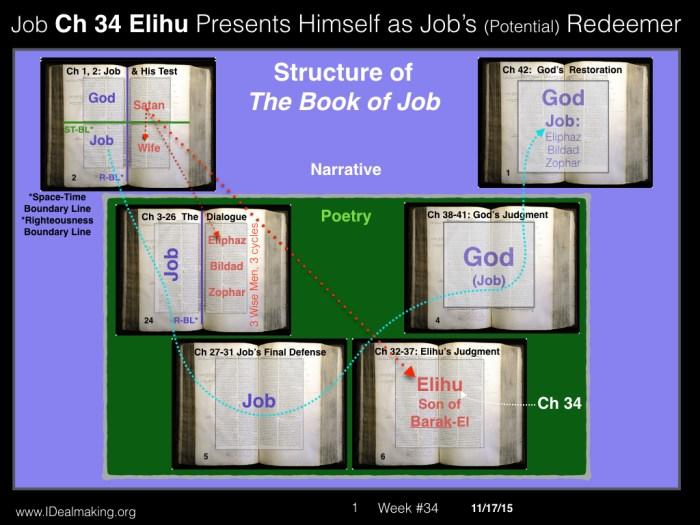 Book of Job, Week #34 LB copy.001