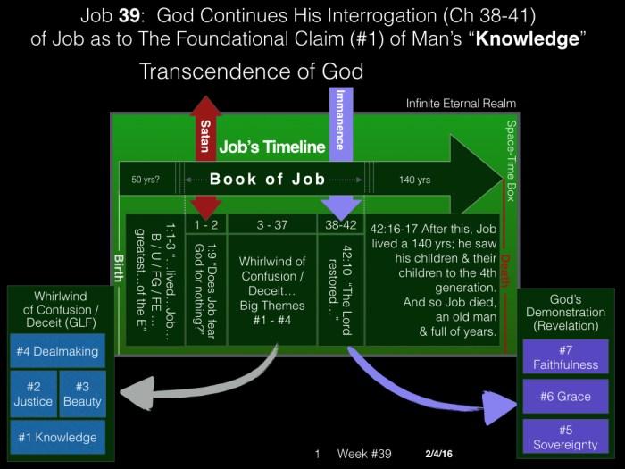 Book of Job, Week #39.001
