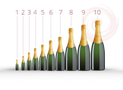les formats de bouteilles par region et
