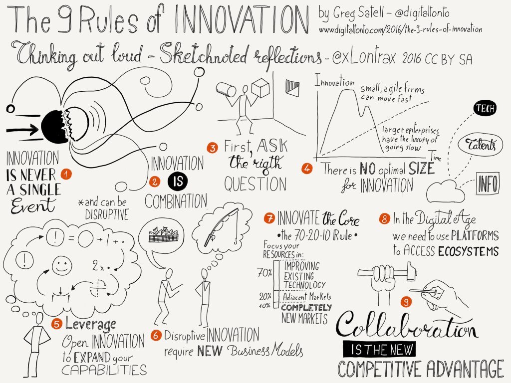 9 Rules of Innovation by Greg Satell