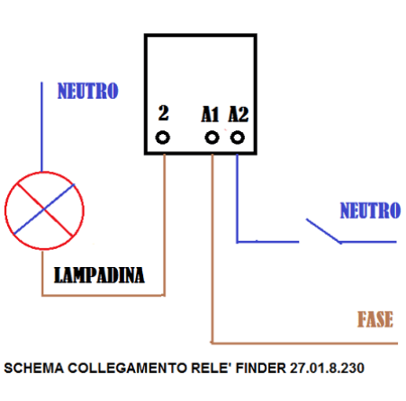 schema come collegare rele finder 27.01