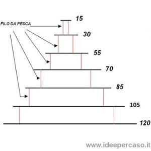 schema per costruire albero di natale