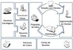 Estratégia, Futuro, Desafios, Diferenciação, Disruptivo, Inovador, Pragmático, Modelo de negócio, Resultados, Sucesso