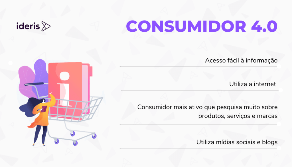 consumidor 4.0