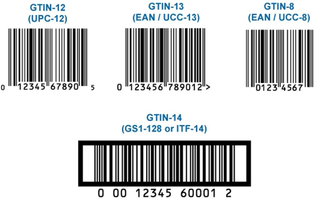 códigos de barra GTIN