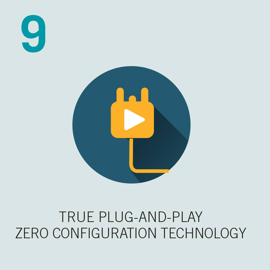 9: True Plug-And-Play, ZERO Configuration Technology