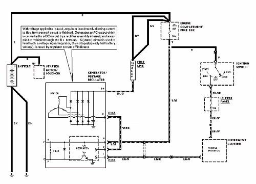 92 1992 Ford F 150 Engine Wiring Diagram  Circuit Diagram Maker