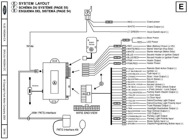 fordgoldstarter vi?resize=653%2C485 alarm wiring diagram remote start the best wiring diagram 2017 xk05 wiring diagram at gsmx.co