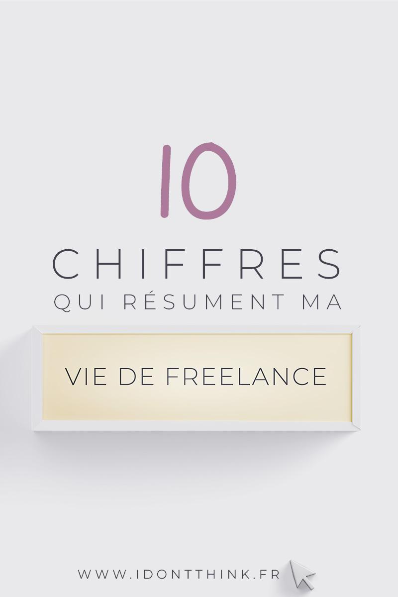 10 chiffres qui résument ma vie de Freelance