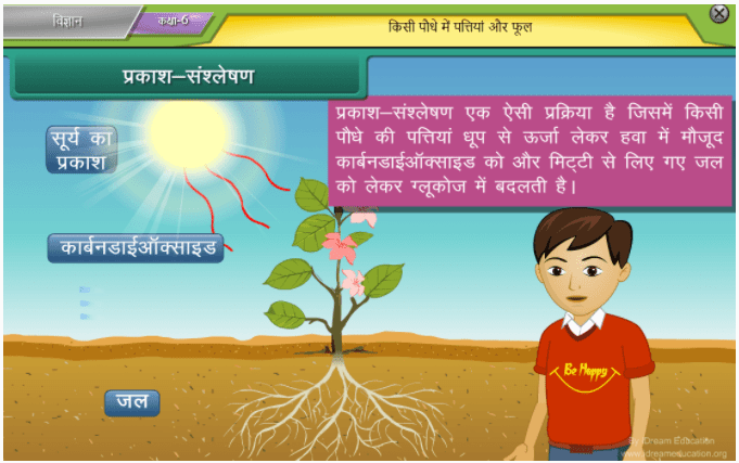 Hindi medium digital content for all classes 1st to 12th