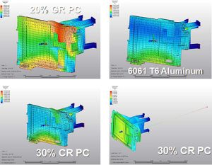 plastic engineering dynamic FEA