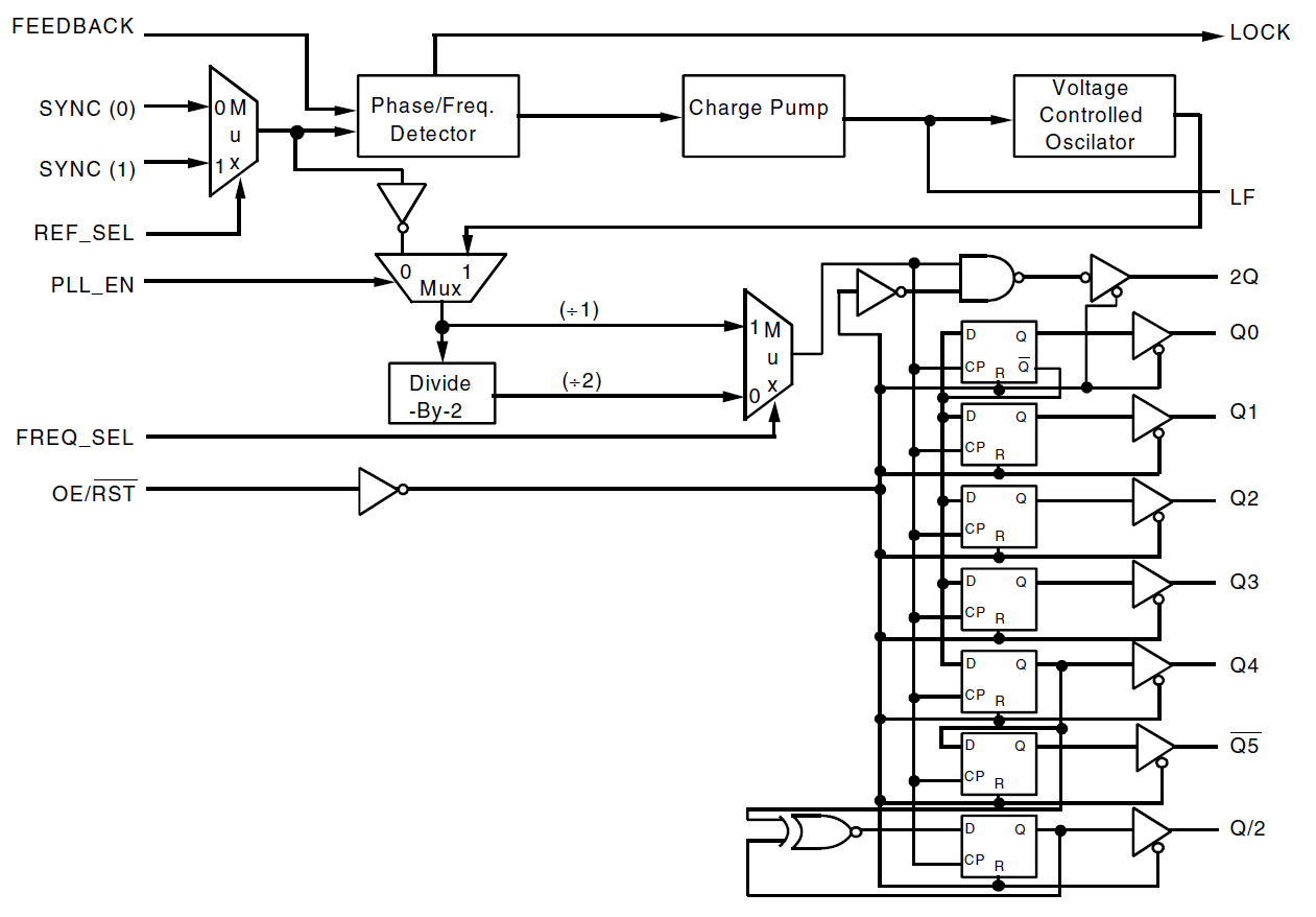 Block Diagram Reduction Multiple Input