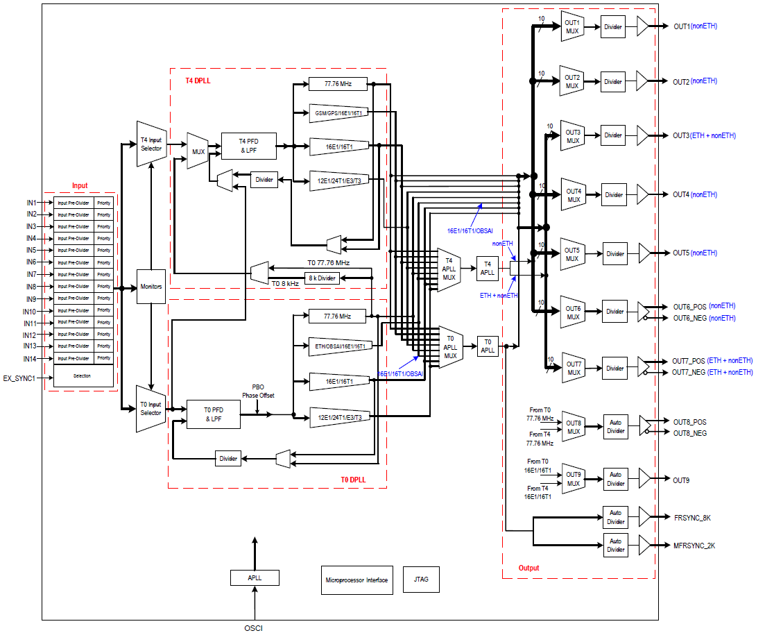 LOGICAL NETWORK    DIAGRAM    VISIO TEMPLATE  Auto Electrical