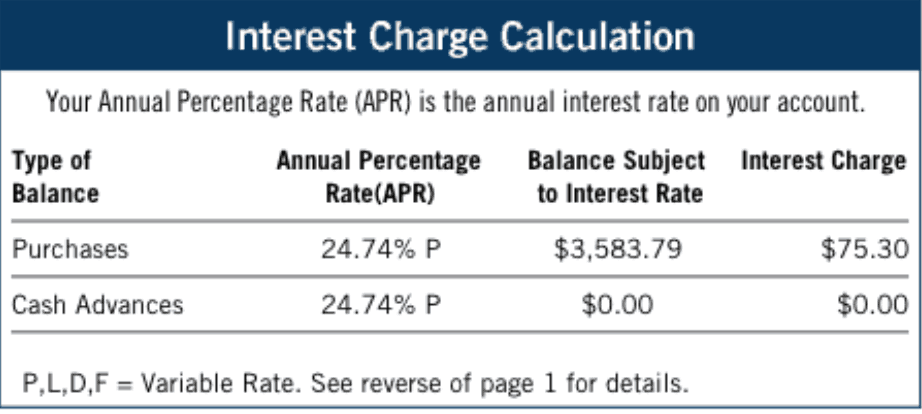 Capital One Interest Rate