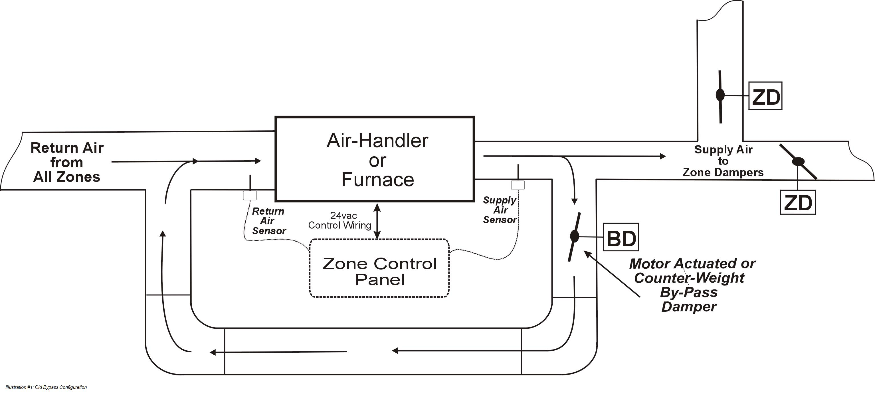 Hvac Airflow Diagram