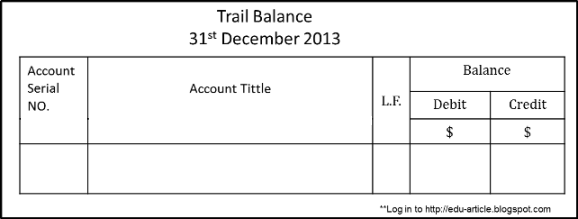 Preparing Trial Balance From Journal and Ledger