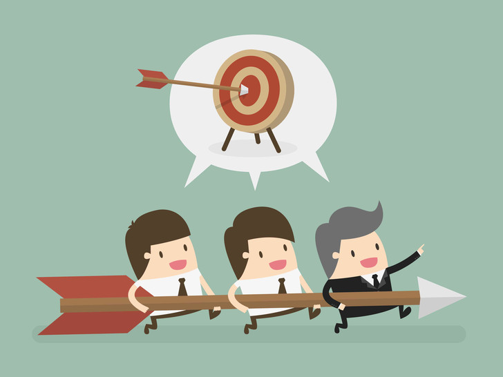 What Is Management By Objectives Mbo Defined And Explained