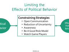5 Strategies for Limiting Effects of Political Behavior