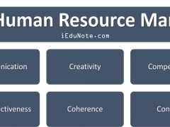 10 C's of Human Resource Management (10 C Model of HRM)