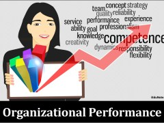 Organizational Performance: Definition, Factors, Model