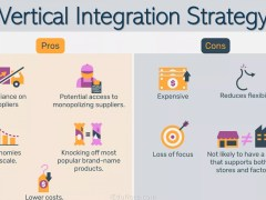Vertical Integration Strategy: Advantages, Disadvantages, Types
