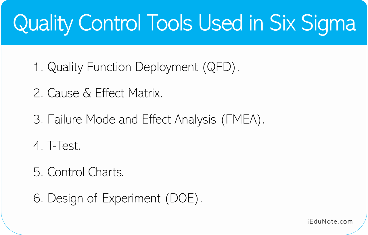 Quality Control Tools Used in Six Sigma