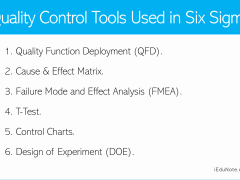 Six Sigma: Quality Control Tools Used in Six Sigma