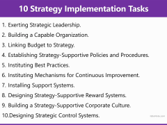 Strategy Implementation: 10 Strategy Implementation Tasks