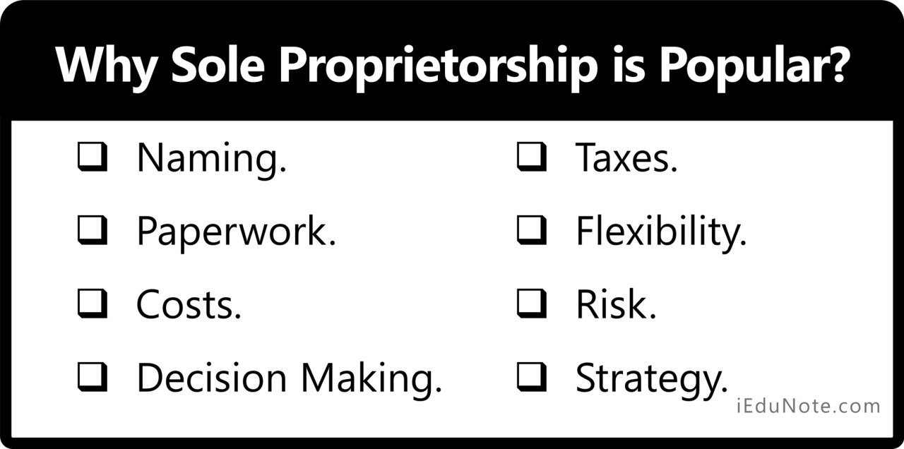 Why Sole Proprietorship is Popular? - Causes of Popularity of Sole Proprietorship