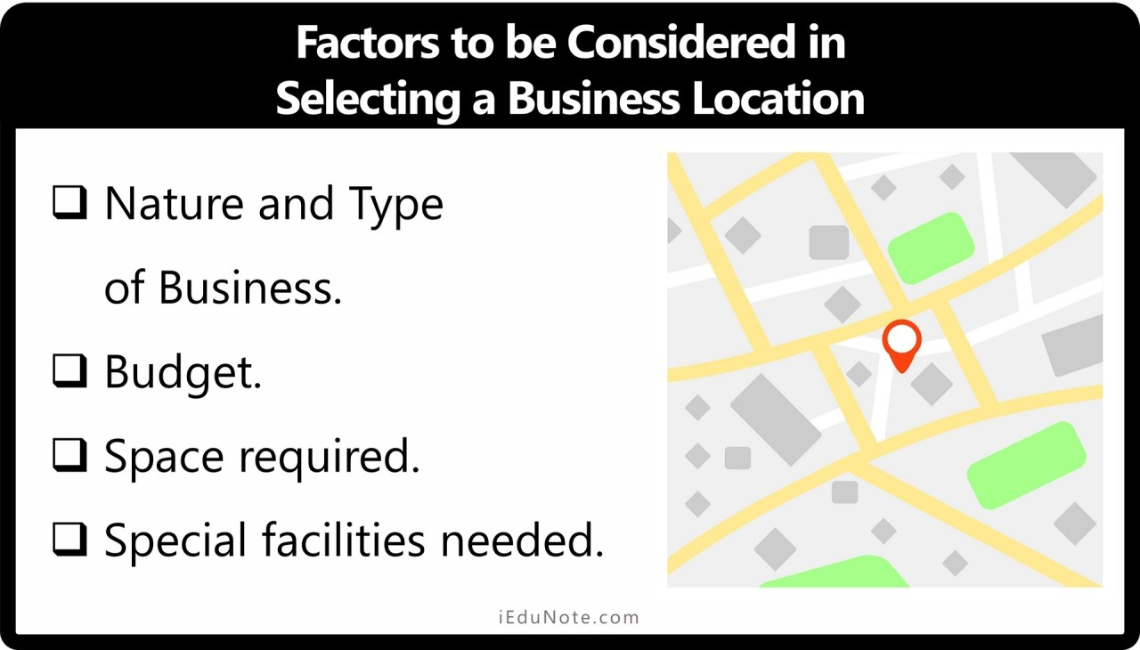 Factors to be Considered in Selecting a Business Location