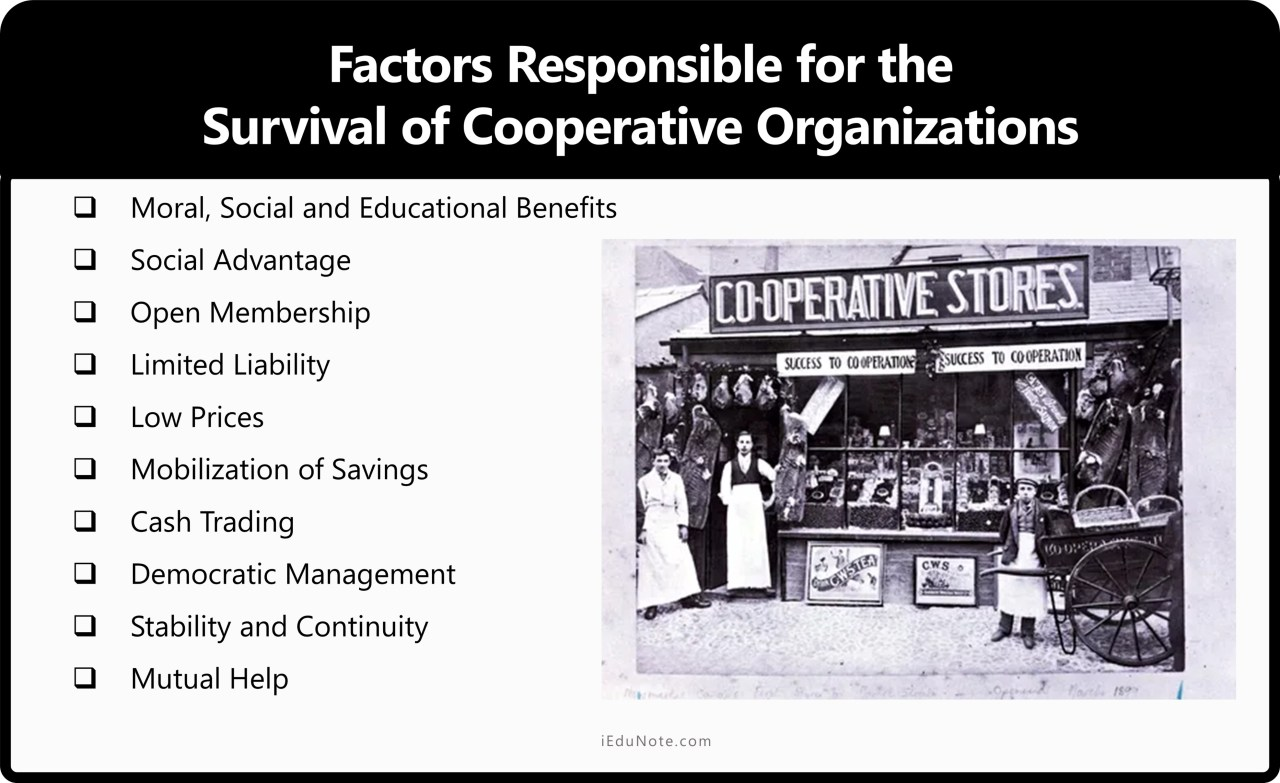 Factors responsible for the survival of cooperative organizations