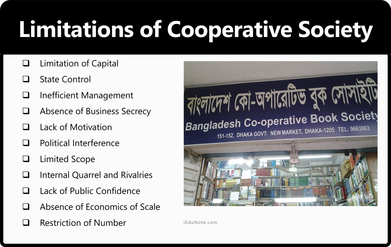 Disadvantages or Limitations or Demerits or Defects causes of failure of Cooperative Society