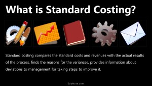 What is Standard Costing