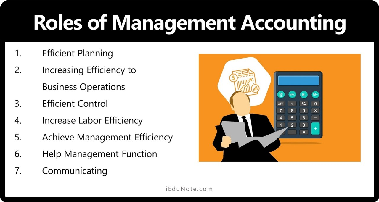 Roles of Management Accounting
