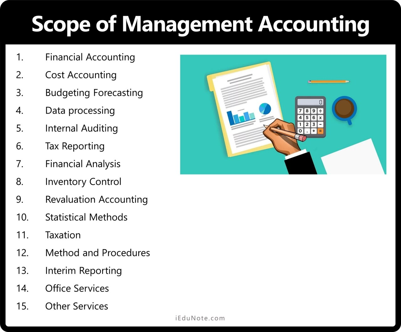 Management Accounting Definition Functions Objectives Roles