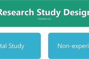 Non-Experimental and Experimental Research: Research Study Design