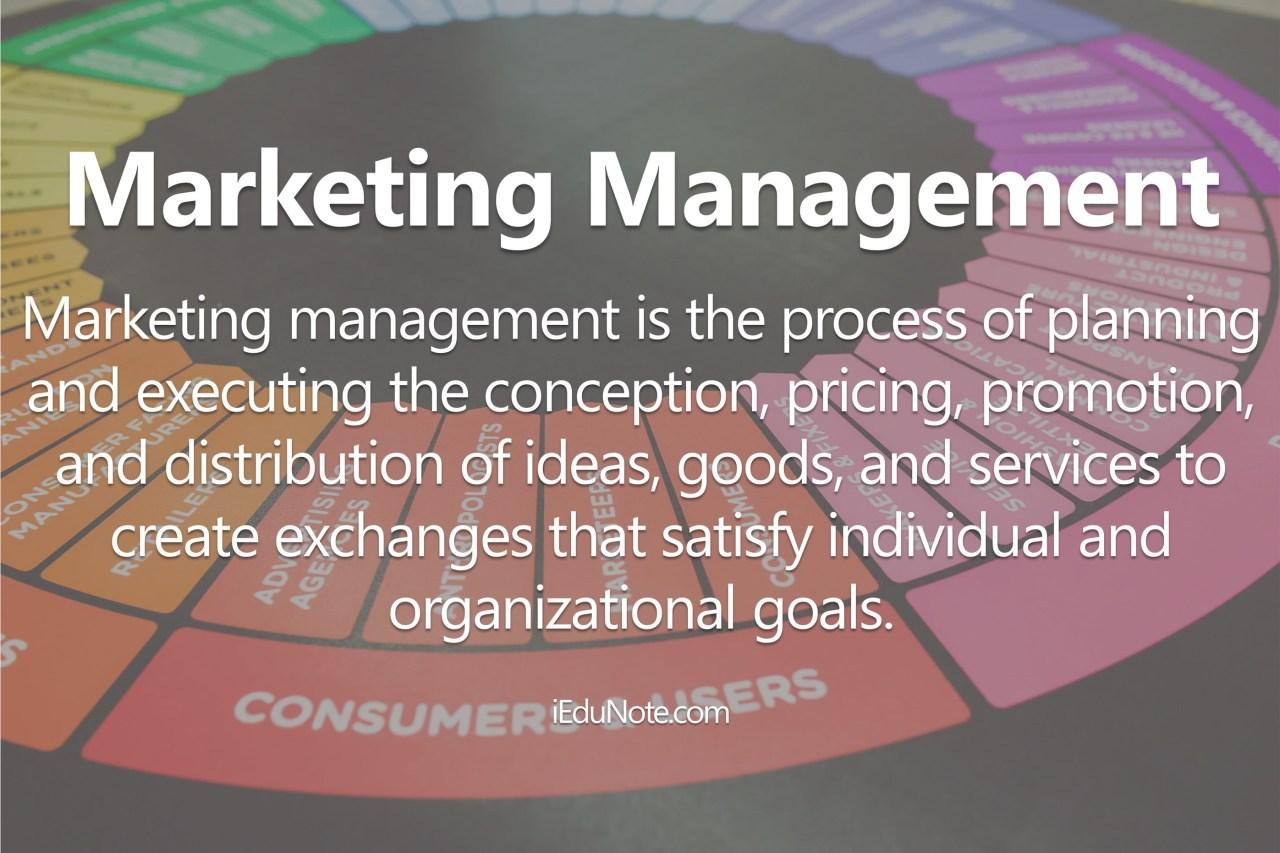 Definition of Marketing Management