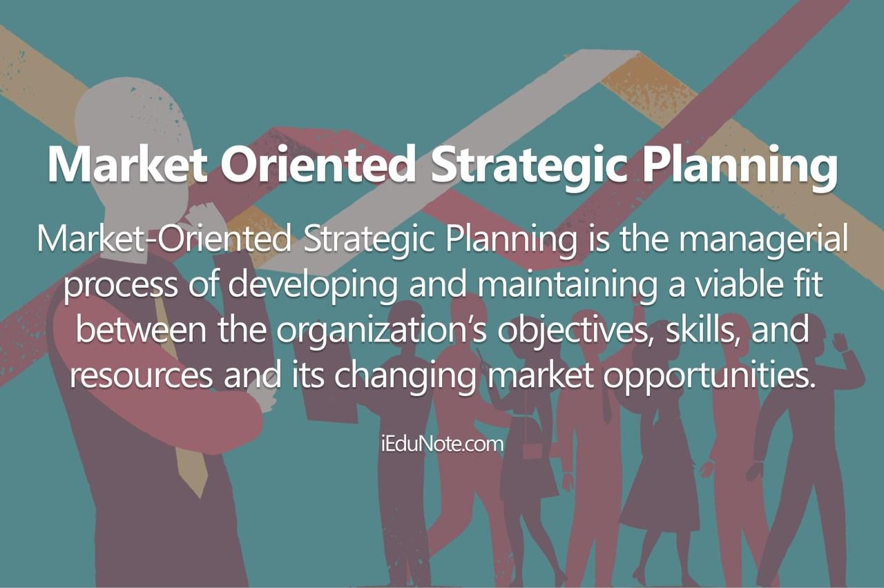What is Market-Oriented Strategic Planning?