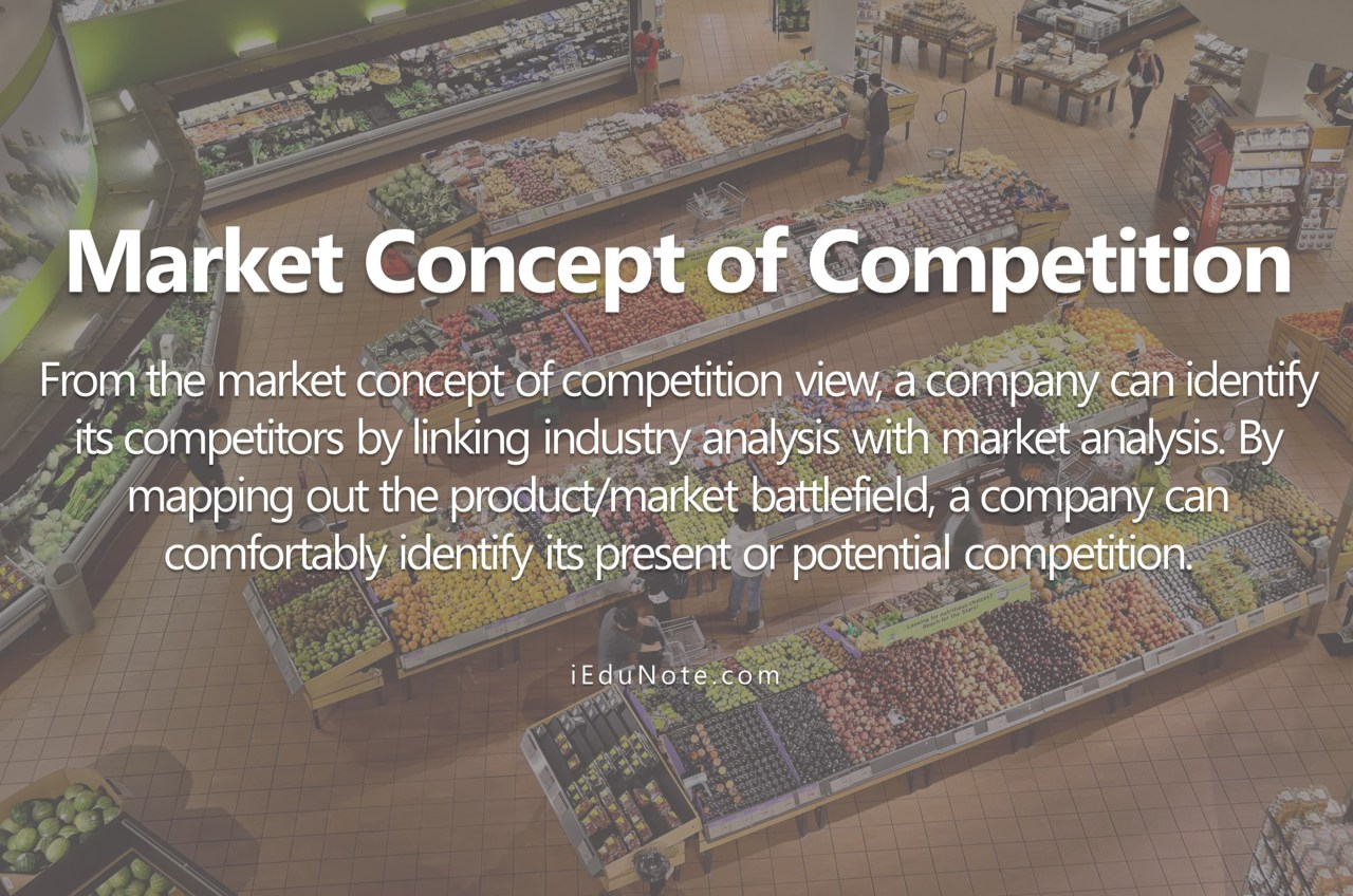 Market Concept of Competition